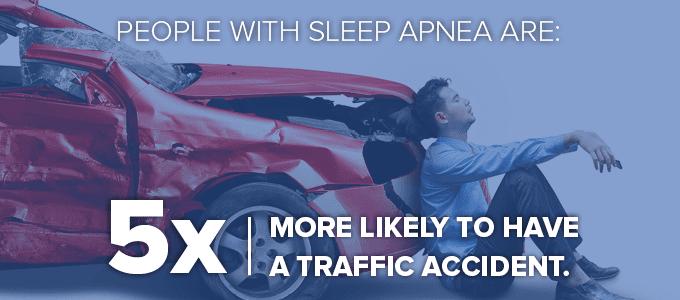 Sleep Apnea Awareness Traffic Accident Stat